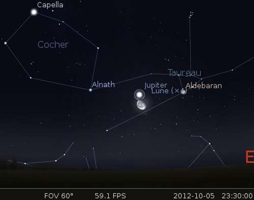 Le 05/10/2012 : la Lune en rapprochement avec Jupiter et Aldébaran. ©