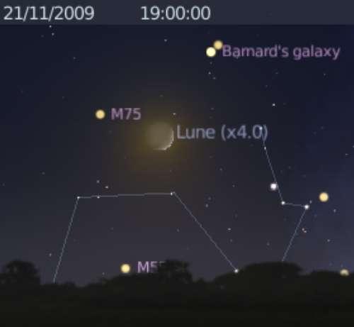 La Lune est en rapprochement avec l'amas globulaire M75