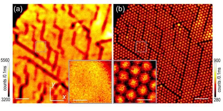 Images des mêmes particules colloïdales (de 200 nm de diamètre) obtenues, à gauche avec une microscopie confocale, à droite avec le dispositif STED. Deux grossissements sont montrés, la barre d'échelle indiquant 1 micron dans les grandes images et 250 nm dans les petites. © Benjamin Harke, Jan Keller, Chaitanya K. Ullal, Volker Westphal, Andreas Schönle, Stefan W. Hell, Opt. Express 16, 4154-4162 (2008)