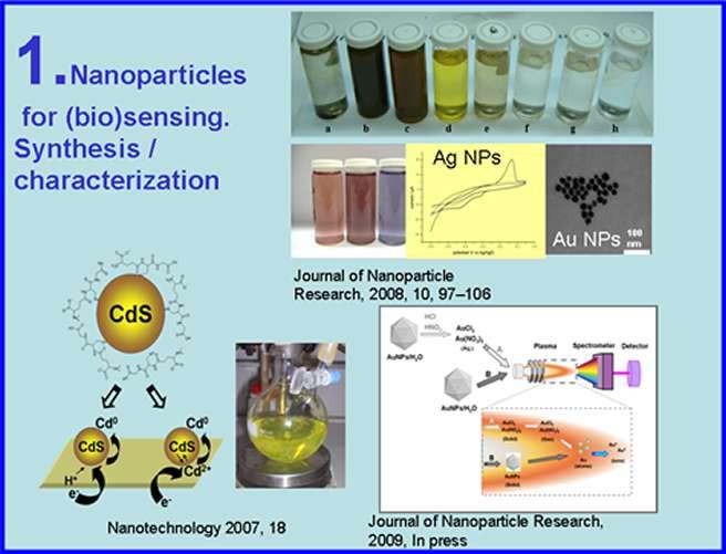 Schéma montrant des boîtes quantiques en CdS et leurs applications. Crédit : Nanobioelectronics & Biosensors Group