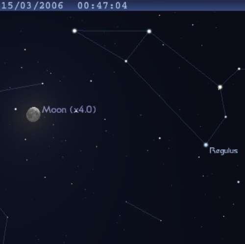 Eclipse de Lune par la pénombre