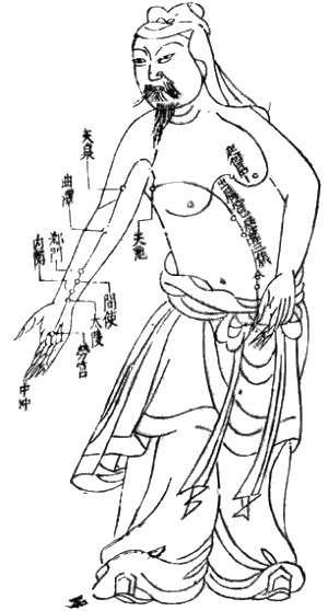 Acupuncture : points et méridiens selon un dessin de l'époque de la dynastie Ming. Source: Imagery From the History of Medicine