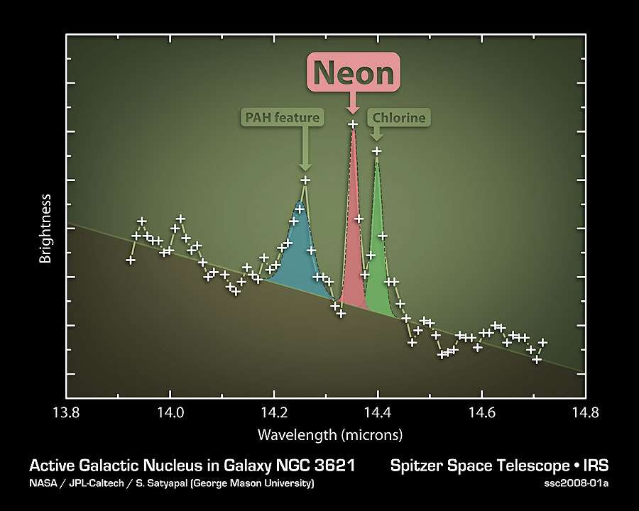 Le trou noir central de NGC 3621 signale sa présence par une forte production d'atome de néon très ionisés. Nasa/JPL-Caltech/S.Satyapal