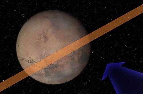 Sur cette vue d'artiste, la flèche bleue indique l'angle sous lequel 2007 WD5 devrait se présenter le 30 janvier 2008. La zone saumon, qui recoupe le disque martien, indique la zone dans laquelle le passage est possible. Crédit Nasa
