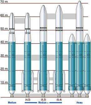 La famille des lanceurs Delta IV (Crédits : Boeing)