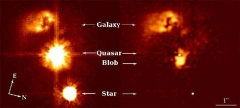 Comparaison de l'apparence d'un quasar avec une galaxie et une étoile
