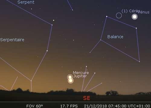 Mercure en rapprochement avec Jupiter