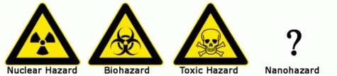 Pictogrammes de danger (version US)
