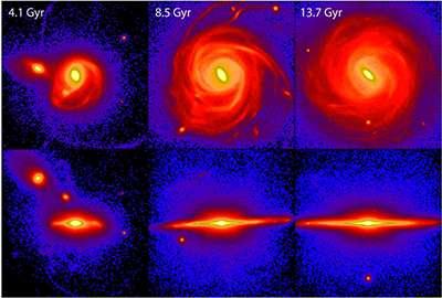 Extraits du modèle informatique de l'évolution de la Voie lactée développé par l'équipe d'Ivan Minchev. De nombreuses collisions avec des galaxies naines, plus rares aujourd'hui, auraient conduit à la formation des bras spiraux de notre Galaxie. Chaque carré de cette composition s'étend sur plus de 117.000 années-lumière. © AIP
