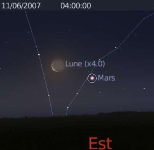 La Lune est en conjonction avec la planète Mars