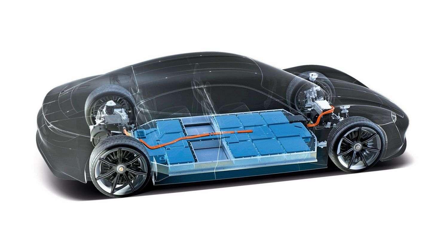 Porsche n'a pour le moment pas livré de feuille de route détaillée sur l'utilisation de ce nouveau type de batterie. © Porsche