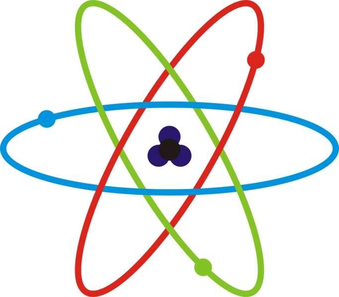 Un atome se compose en son centre d'un noyau de protons chargés positivement et de neutrons, tandis qu'autour tournent des électrons, chargés eux négativement. Ils pèsent 1.836 fois moins que les protons. © Helix84, Wikipédia, cc by sa 3.0