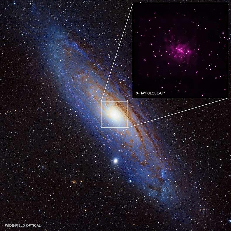 La galaxie d'Andromède photographiée dans le visible ne laisse pas deviner qu'elle contient des trous noirs stellaires. Mais avec les instruments de Chandra, il est possible de voir ceux qui émettent des rayons X en accrétant de la matière arrachée à une étoile voisine. Sur cette image, un zoom a été réalisé et il montre (dans l'encadré en haut à droite) les sources de rayons X dans son bulbe, dont certaines sont des trous noirs stellaires. © Nasa