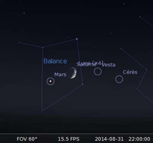 La Lune en rapprochement avec Mars, Saturne et Vesta