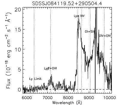 Le spectre du quasar découvert au moyen de la caméra et spectrographe infrarouge à objets faibles (FOCAS) du télescope Subaru. Les longueurs d'onde des raies d'émission de l'hydrogène indiquent un déplacement vers de rouge de 5,96, ce qui correspond à une