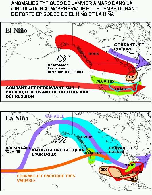 Influence de La Niña et d'El Niño sur le continent américain et le Pacifique central. Source Commons
