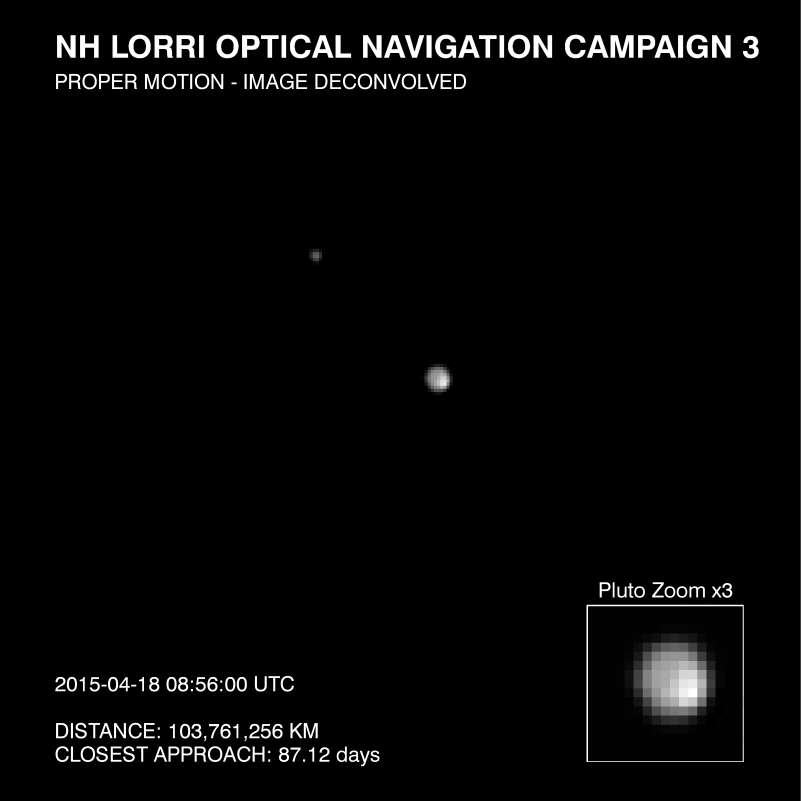 Pluton et Charon photographiées par le télescope Lorri de la sonde New Horizons entre le 12 et le 18 avril 2015, soit une distance de 111 et 104 millions de kilomètres. Une animation, visible ici, réalisée à partir de 13 images montre une rotation complète de Pluton sur elle-même et le mouvement du satellite Charon. L'animation est centrée sur le point autour duquel tournent les deux corps. Contrairement au système Terre-Lune (et à tous les couples planète-satellite du Système solaire), ce point (le barycentre, ou centre de gravité) n'est pas situé dans le corps le plus lourd mais entre les deux. © Nasa, JHUAPL (John Hopkins University Applied Physics Laboratory), Southwest Research Institute