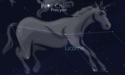 Constellation de la Licorne