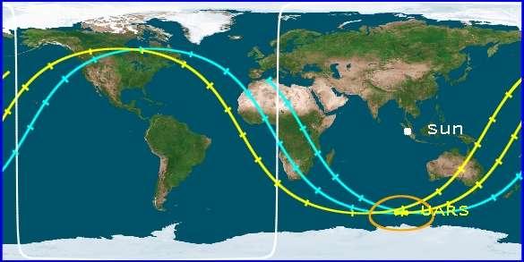 La dernière prédiction Centre for Orbital and Reentry Debris Studies, vendredi soir vers minuit (heure française). La ligne bleue représente la trajectoire prévue juste avant l'entrée dans l'atmosphère. Le point jaune, marqué UARS, indique l'endroit prévu de la pénétration dans l'atmosphère. L'ellipse indique la région où un observateur aurait voir l'entrée dans l'atmosphère. La ligne jaune est la trajectoire prévue ensuite. Le satellite commence alors à se désintégrer. © Centre for Orbital and Reentry Debris Studies