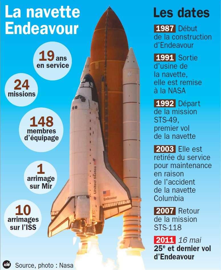 Construite à partir de 1987, juste après l'accident de Challenger, en 1986, la navette Endeavour est préparée pour son dernier vol. Ce sera la mission STS-134, avec à son bord le spectromètre AMS et l'Italien Roberto Vittori, dernier Européen à voler sur une navette de la Nasa. © Idé