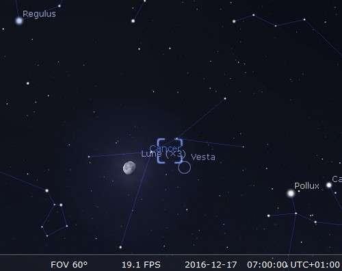 La Lune en rapprochement avec Vesta et l'amas de la Crèche