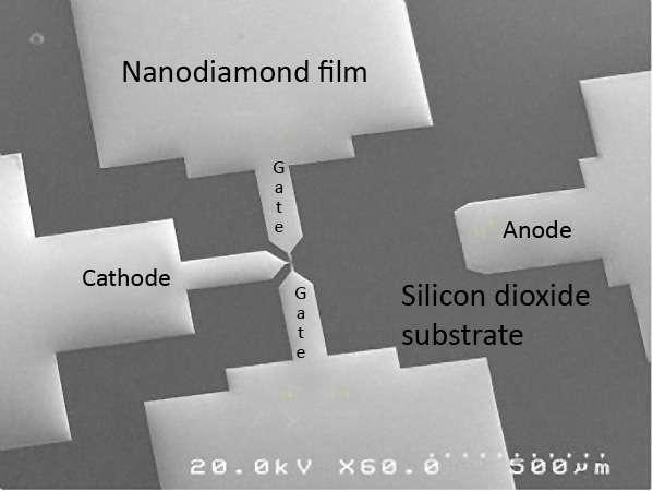 Une vue au microscope électronique d'un transistor en nanodiamant. © Davidson Lab