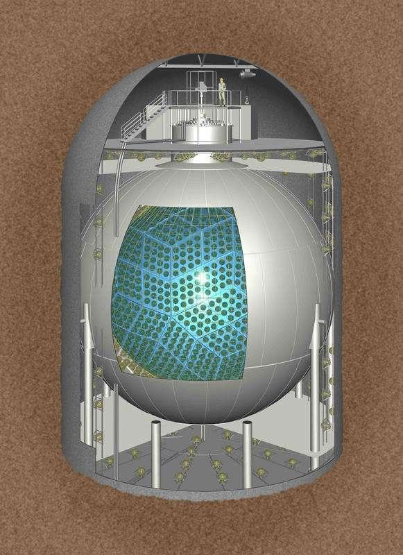 Un dessin des composants du détecteur de KamLand. Le ballon est rempli de 1.000 tonnes de liquide scintillant et est entouré par 1.879 photomultiplicateurs montés sur une sphère en acier. © Lawrence Berkeley National Laboratory
