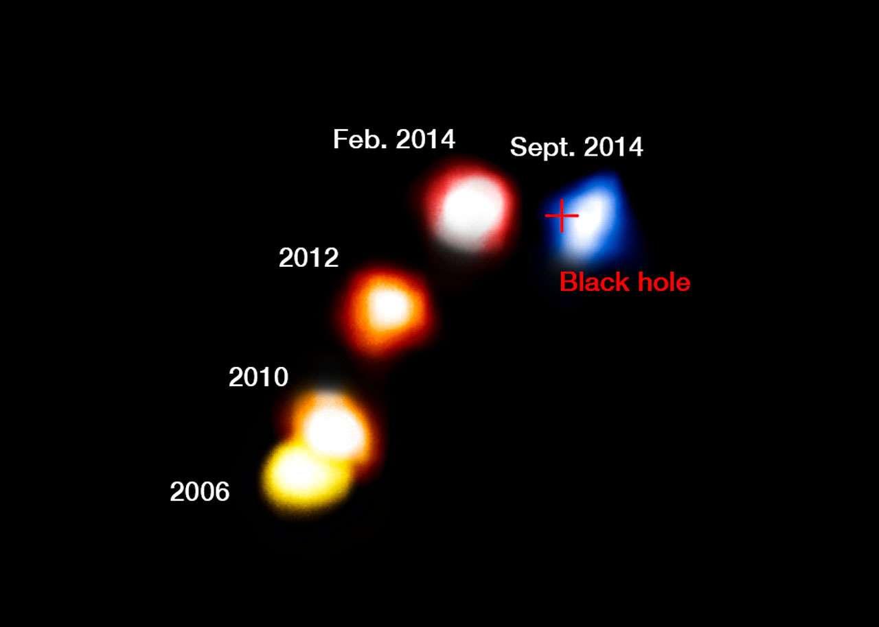 Le nuage poussiéreux G2 s'est approché puis éloigné du trou noir supermassif situé au centre de la Voie Lactée. Il a survécu sans encombre. © A. Eckart, ESO