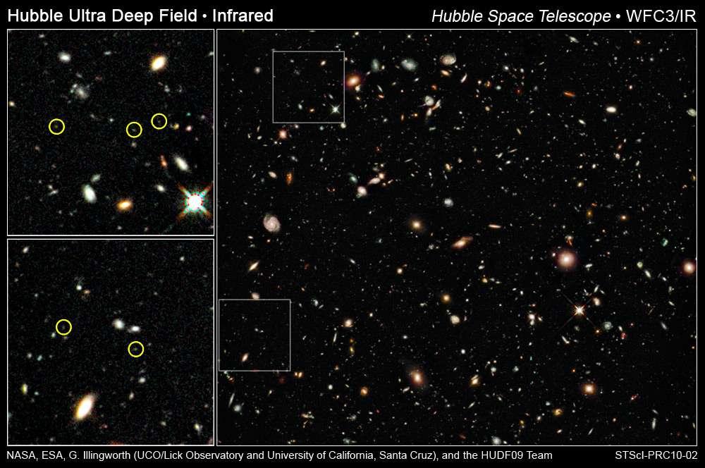 A gauche, des zooms sur l'image du Hubble Ultra Deep Field montrent dans des cercles jaunes des galaxies dont les âges ont été estimés entre 12,9 et 13,1 milliards d'années. Crédit : Nasa, Esa, G. Illingworth, R. Bouwens (University of California, Santa Cruz), the HUDF09 Team