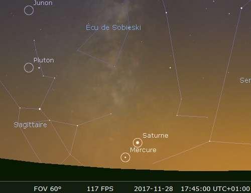 Saturne en rapprochement avec Mercure