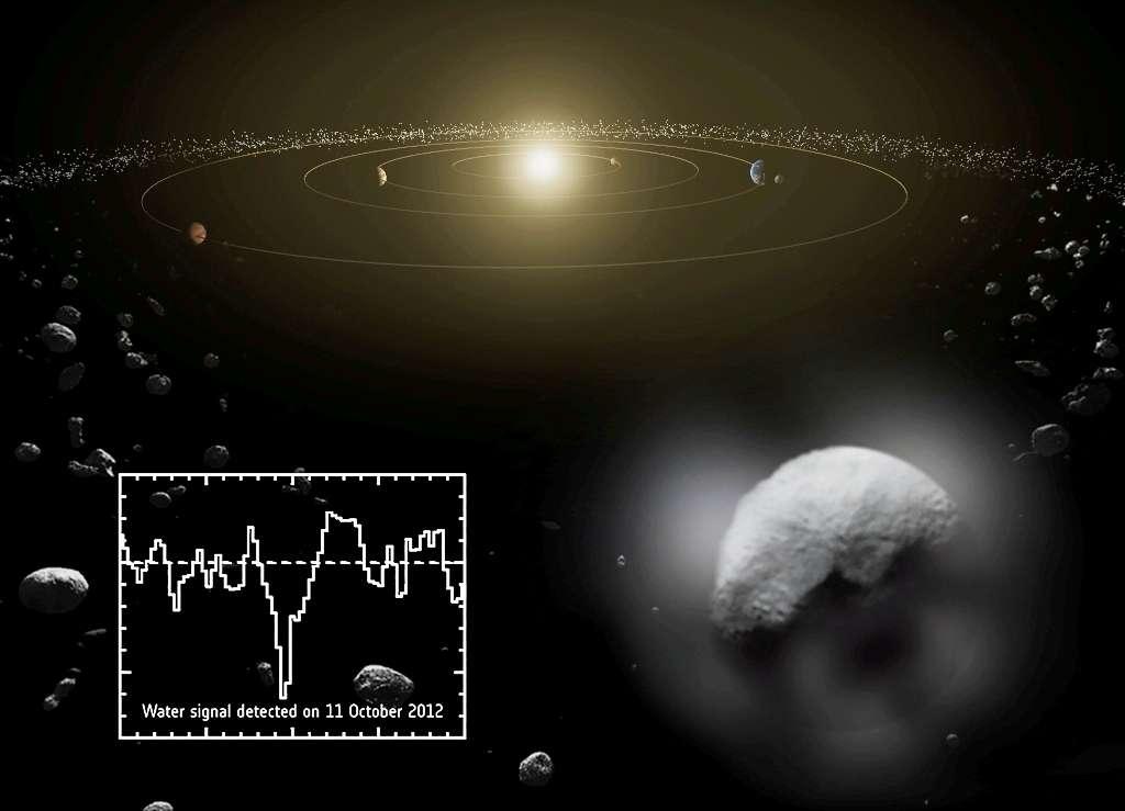 Vue d'artiste de la planète naine Cérès, qui se comporterait un peu comme une comète lorsque son orbite la rapproche du Soleil. En bas à gauche, on voit un spectre où est notée la présence de la raie à 557 GHz de la vapeur d'eau détectée par l'instrument Hifi du télescope spatial Herschel. La raie est observée en absorption devant le continuum thermique de Cérès. On pense maintenant que cette planète naine serait composée d'un noyau solide de silicates recouvert d'un manteau de glace de 50 km d'épaisseur, ce manteau étant lui-même recouvert d'une croûte de surface de quelques dizaines de mètres. © Lesia, Esa, ATG Medialab, Küppers et al.