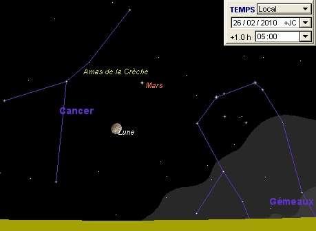La Lune est en rapprochement avec la planète Mars et l'amas de la Crèche