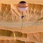 Un ballon pour explorer Mars ?