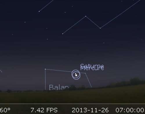 Mercure en rapprochement avec Saturne