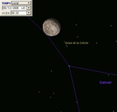 La Lune est proche de l'amas de la Crèche