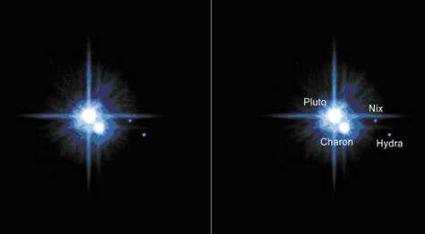 Le système de Pluton avec ses trois lunes, Charon, la plus proche, Nix et Hydra, la plus éloignée (Crédits : NASA / STScI)