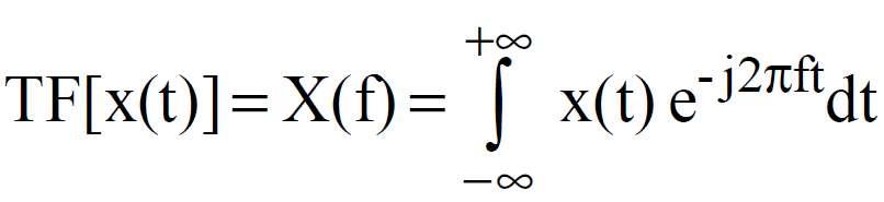 Transformée de Fourier d'une fonction x(t). © Futura-Sciences
