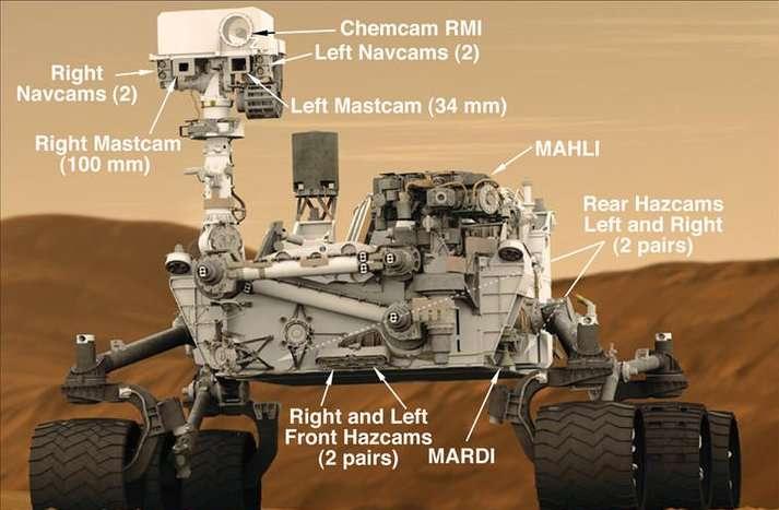 Les 17 caméras ou appareils photo du rover Curiosity. Les premières images reçues sur Terre ont été prises par les 8 Hazcams (Hazard Avoidance Cameras), en noir et blanc. Avec leur capteur de 1 mégapixel et leur objectif très grand angle, elles sont groupées par paires (on remarque les mentions right et left) pour fournir des images en relief. De même, deux couples de caméras Navcams sont installées sur le mât, elles aussi utilisables en mode couplé, donc pour la 3D. Sur le mât également, les deux Mastcams fournissent, elles, des images en couleur. La caméra Mardi (Mars Descent Imager) a fonctionné durant la descente pour construire une cartographie précise du site autour de Curiosity après son atterrissage. L'appareil photo Mahli (Mars Hand Lens Imager) est doté d'un zoom et donnera des vues rapprochées des roches ou des images plus larges. Enfin, l'instrument ChemCam (Chemistry and Camera, chimie et appareil photo), installé derrière un télescope, saisira les clichés au moment des tirs laser qui vaporiseront la roche, sous forme de plasma, permettant ensuite leur analyse par spectrométrie. © Nasa, JLP-Caltech