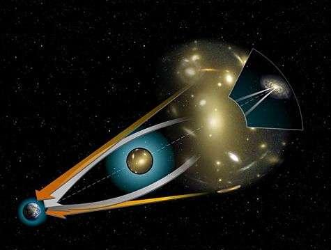 Schéma de principe d'une lentille gravitationnelle. Crédit Nasa/Hubble