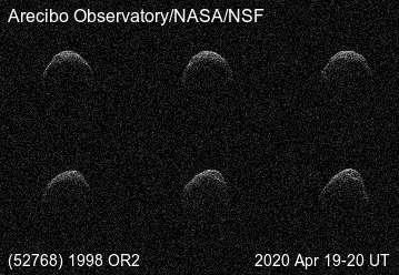 Prises de vue de l'astéroïde 1998 OR2, les 19 et 20 avril 2020 à l'observatoire d'Arecibo. © Arecibo, Nasa, NSF