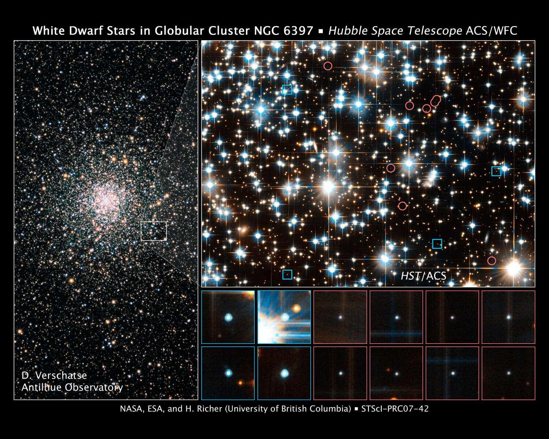 Une image composite montrant l'amas globulaire NGC 6397 à gauche et un zoom réalisé avec le télescope Hubble à la recherche des naines blanches. Certaines d'entre elles sont dans les carrés bleus à droite. Crédit : Nasa