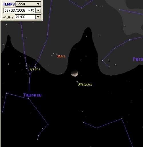 La Lune est en conjonction avec les Pléiades, et proche de la planète Mars