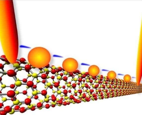 Une vue d'artiste montrant un nanotube en nitrure de bore, avec des boîtes quantiques en or sur le dessus. On voit à ses extrémités des électrodes servant à tester ce transistor sans semi-conducteurs. © Yoke Khin Yap graphic