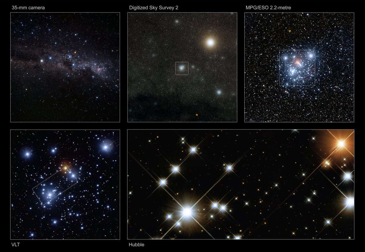 Un zoom vertigineux au cœur de l'amas ouvert NGC 4755 permet d'en apprécier toute la beauté. Crédits ESO (35 mm camera, DSS2, MPG et VLT) et Nasa (Hubble)
