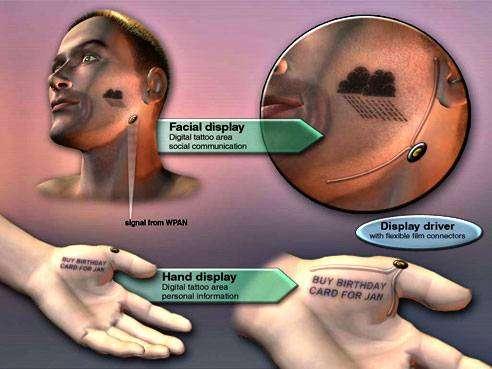 Exemples de tatouages programmables, avec icônes et messages (crédit : 2003 Greg Daigle and Steve Campbell)