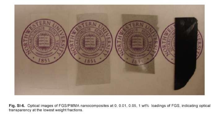 De gauche à droite, de légers ajouts de graphène rendent progressivement opaque un bloc de polymères (0, 0,01, 0,06 et enfin 1%). Crédit : Nature