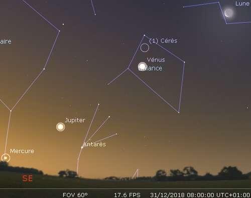 Mercure, Vénus, Jupiter et La Lune sont allignées