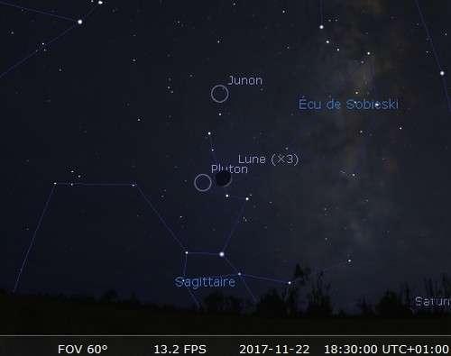 La Lune en rapprochement avec Pluton et Junon