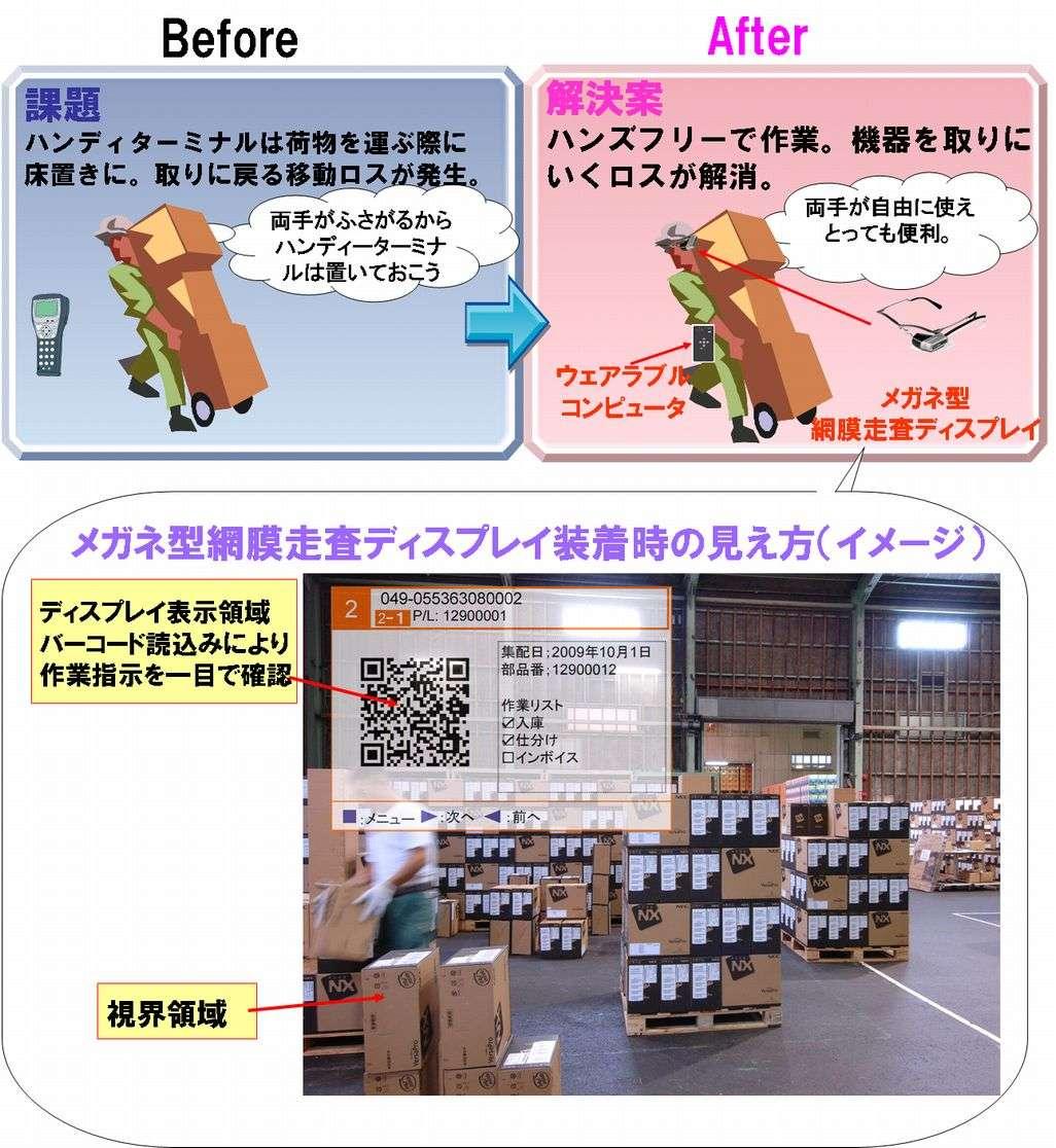 Se repérer dans un entrepôt grâce à des patterns, reconnus par le logiciel grâce à la caméra embarquée, ou la réalité augmentée au service de la productivité. © NEC
