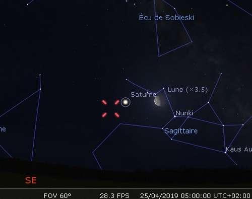 La Lune en rapprochement avec Nunki, Saturne et Pluton
